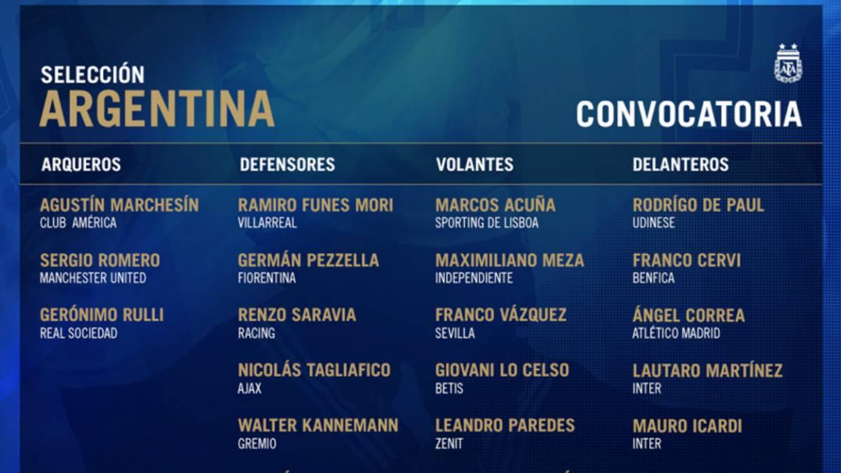 Los convocados de Argentina para enfrentar a México