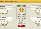 Real Madrid-Olympiacos y Barça-Galatasaray en cuartos de final