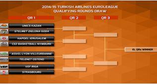 Hoy comienza la ronda previa de la Euroliga 2014-15
