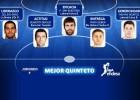 Sakic: debut con victoria, MVP y en el quinteto de la jornada