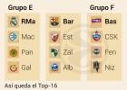 El Unicaja y el Baskonia evitan al Real Madrid y al Barcelona