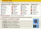 La FIBA anuncia los horarios para el Eurobasket 2015