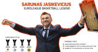 Jasikevicius será homenajeado antes del Zalgiris-Real Madrid