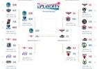 Así van los Playoffs de la NBA