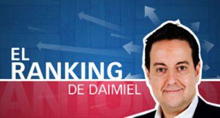 El ránking de Daimiel: lo mejor y lo peor de la semana en la NBA