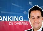 Ránking de Daimiel: lo mejor y lo peor de la semana