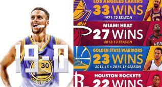 Curry frena la rebelión de Utah: los Warriors, 19-0 y 23 seguidas