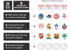 USA Today: ¿Champions con Madrid, Barça, Warriors y Cavs?