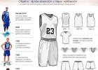 All Star Game: 20 años de evolución en las camisetas