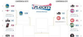 Cruces de los Playoffs NBA.
