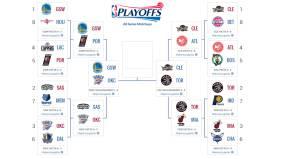 Cuadro de Playoffs NBA.