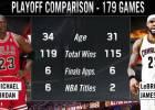 LeBron y Jordan: 179 partidos de playoffs, 6 Finales NBA...