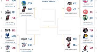 Playoffs: fechas, horarios y resultados de la segunda ronda