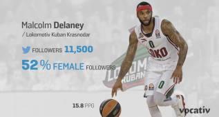 Consuelo para Delaney: es el más seguido por las chicas