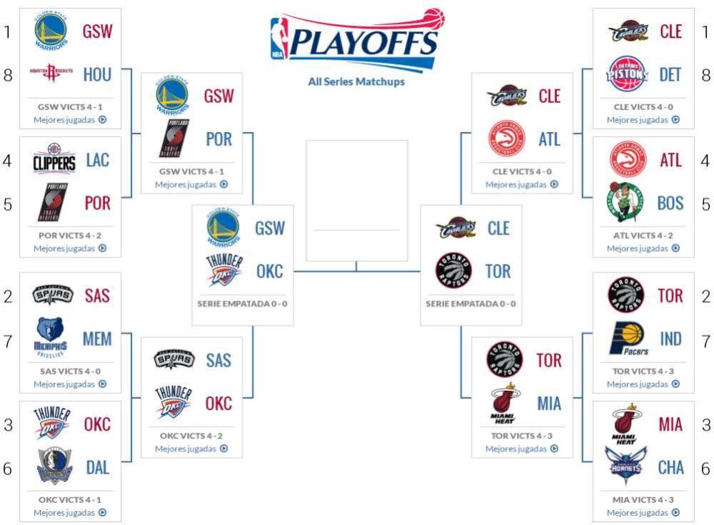 Nba Playoffs 2016   just b.CAUSE