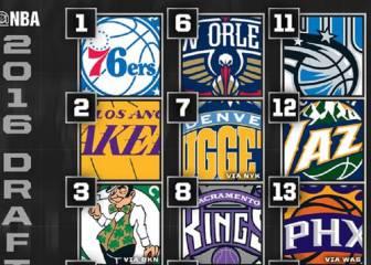 Los Sixers se llevan el nº 1 del draft, los Lakers tienen el 2