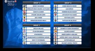 Duro para los españoles: Khimki, Lokomotiv, Bayern, Partizán...