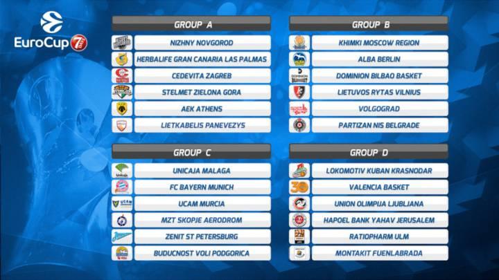 El Fuenla jugará la Eurocopa tras la renuncia de los italianos