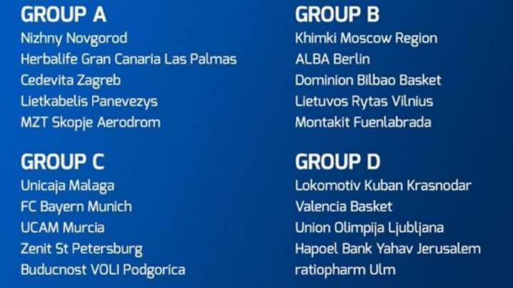 La Eurocup se queda con 20 equipos y los grupos cambian