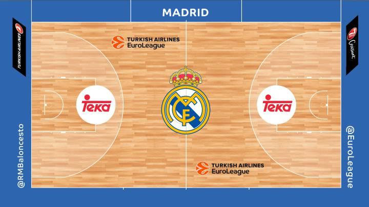 Los diseños de las canchas de los equipos de la Euroliga