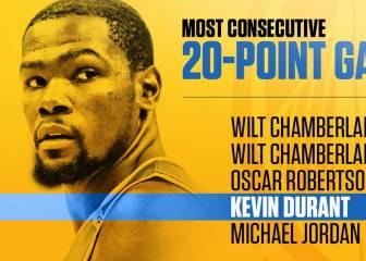Durant se queda en Jordan: fin a la racha de 20 o más puntos