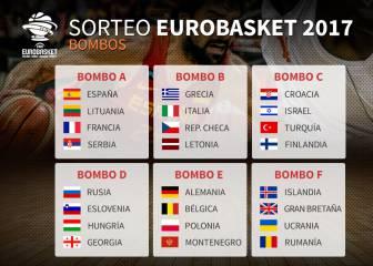 España conocerá este martes sus rivales en el Eurobasket