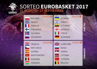 España, con suerte: se medirá a Rumanía, Hungría, la República Checa, Croacia y Montenegro