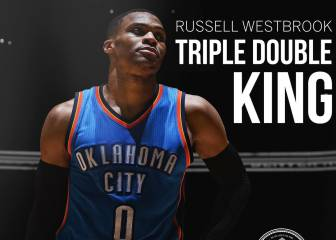 Triple-doble 44 de Westbrook: como LeBron, ¡pero con 395 partidos menos!