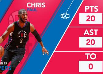 Perfecto Chris Paul: 20 puntos, 20 asistencias y 0 pérdidas