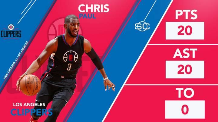 Perfecto Chris Paul: 20 puntos, 20 asistencias y 0 pérdidas