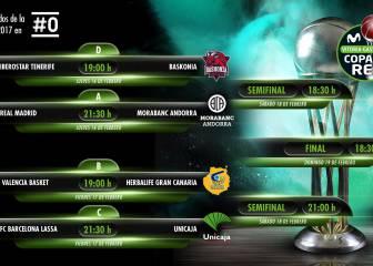 Sorteo de Copa: Real Madrid y Barça solo se verían en la final