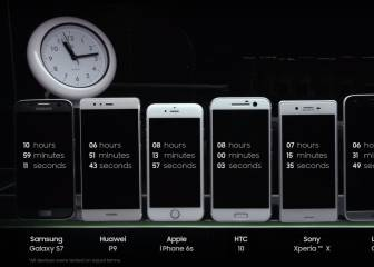 Descubre qué smartphone actual tiene mejor batería