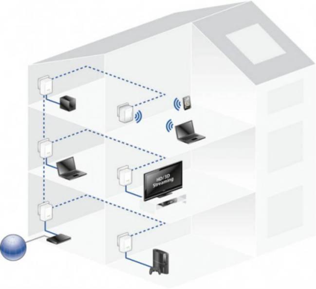 Wi fi c mo ampliar la cobertura del wi fi de tu casa - Ampliar cobertura wifi en casa ...