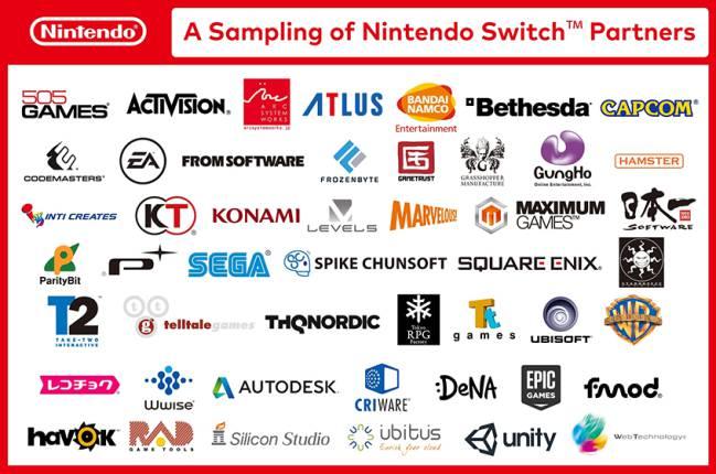 Los colaboradores, editoras y estudios de Nintendo Switch