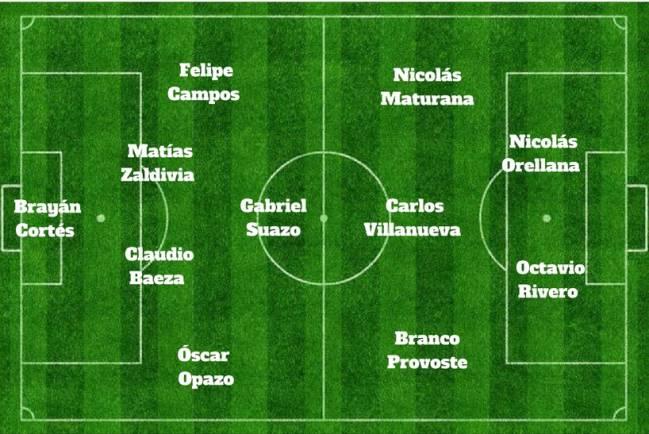 La Supercopa de Chile tiene nueva fecha y horario — Confirmado