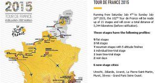 El Team MTN Qhubeka, primer equipo africano en el Tour