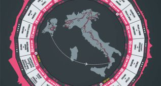 Se filtra el recorrido del Giro 2016: tendrá tres cronos