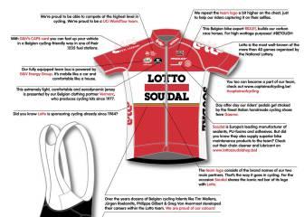 El Lotto-Soudal describe al detalle su maillot para 2017