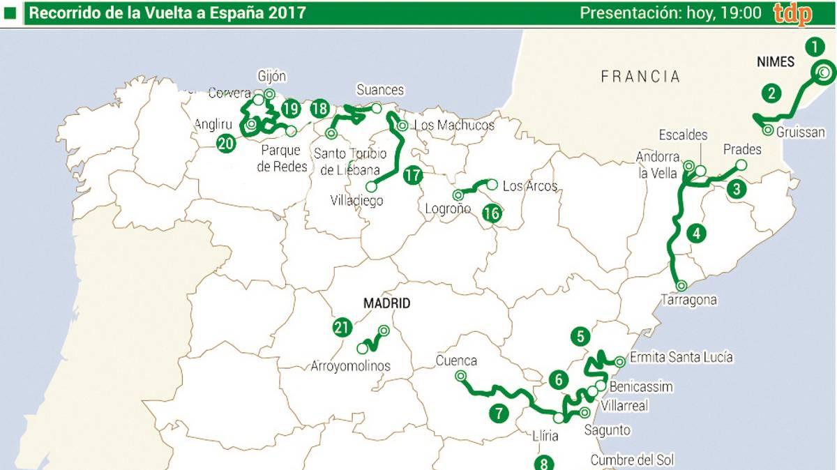 AS adelanta el recorrido íntegro de la Vuelta a España 2017