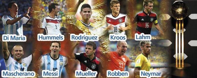 Nominados al Balón de Oro de la FIFA