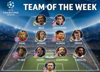 Madrid and Atleti dominate the UEFA team of the week