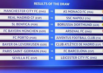 Mixed fortune for LaLiga sides in Champions and Europa League draws