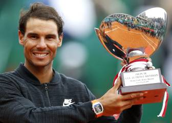 Rafa Nadal confirms his King of Clay title in Monte-Carlo