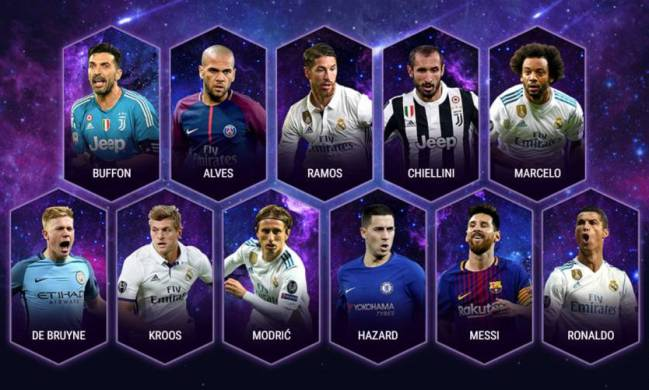 UEFA Announce Official 2017 Team Of The Year, Neymar Snubbed