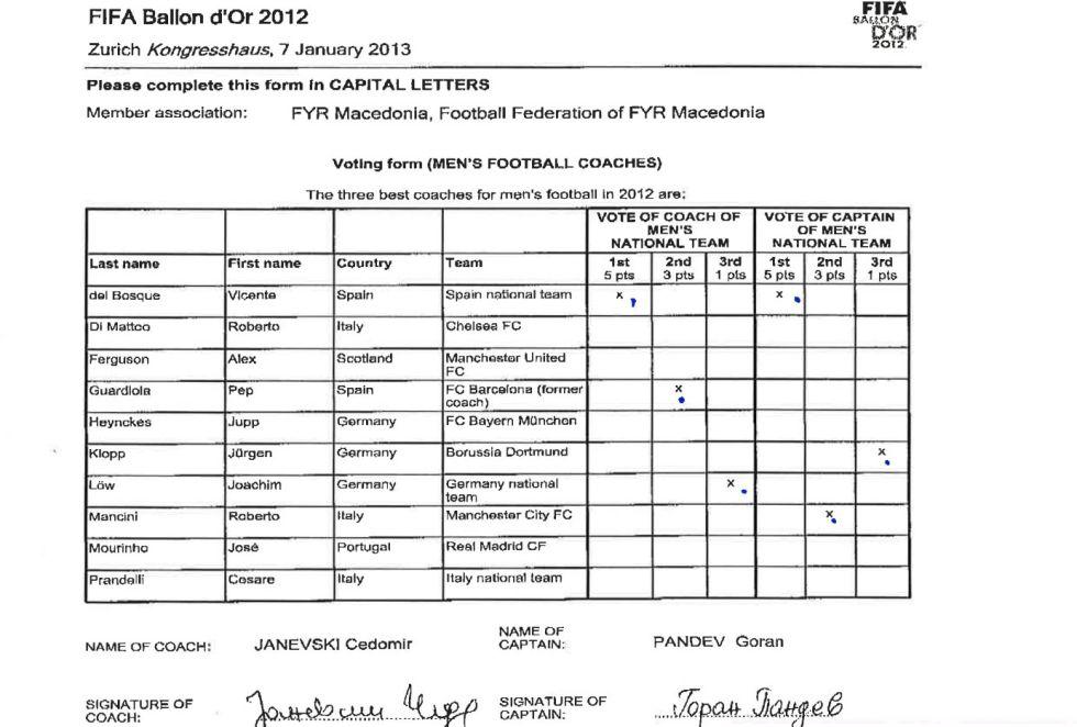 La FIFA publica el voto de Pandev a Vicente del Bosque