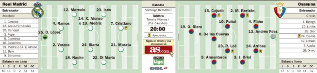 Cristiano y Morata forman la pareja de ataque ante Osasuna