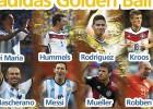 Kroos y James, entre los diez candidatos al MVP del Mundial