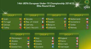 PreEuropeo Sub-19: Portugal, la gran amenaza para España