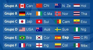 España, en el Grupo E con Brasil, Corea Sur y Costa Rica