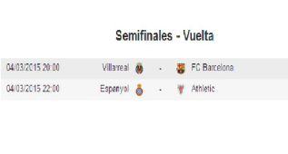 El Villarreal-Barcelona se jugará el 4 de marzo a las 20:00